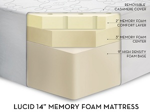 LUCID by LinenSpa Cashmere Covered Firm 5.3lb Ventilated Triple-Layer Memory Foam Mattress